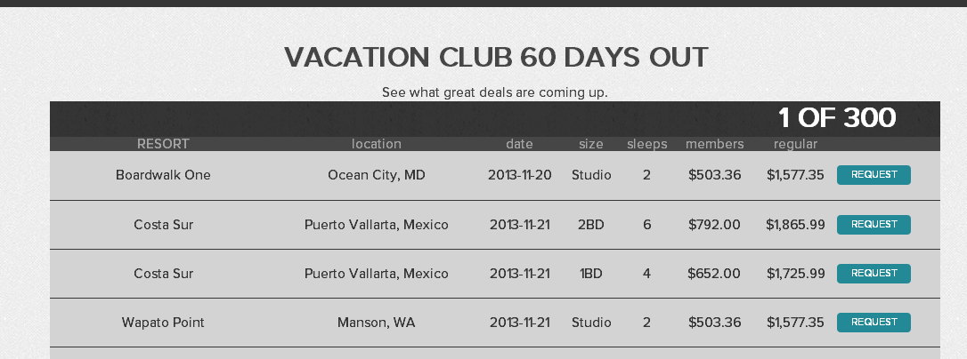 Wake Up Now Scam vacation club