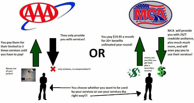 What Is Mca