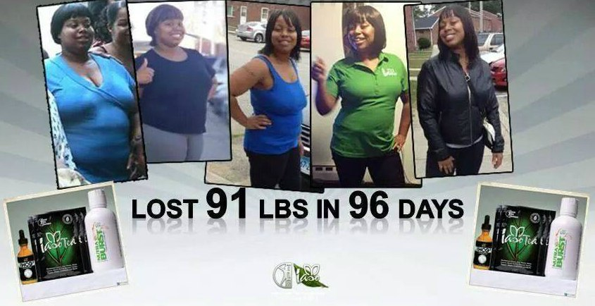 HCG DIET Total Life Changes RESULTS 2015